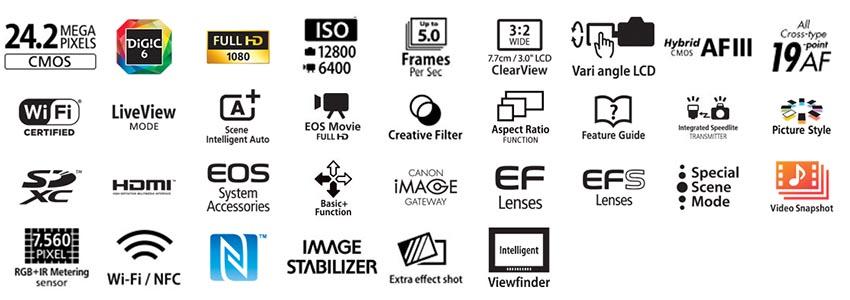 Principais recursos da Canon T6i